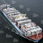 A ship of Maersk with containers on the see