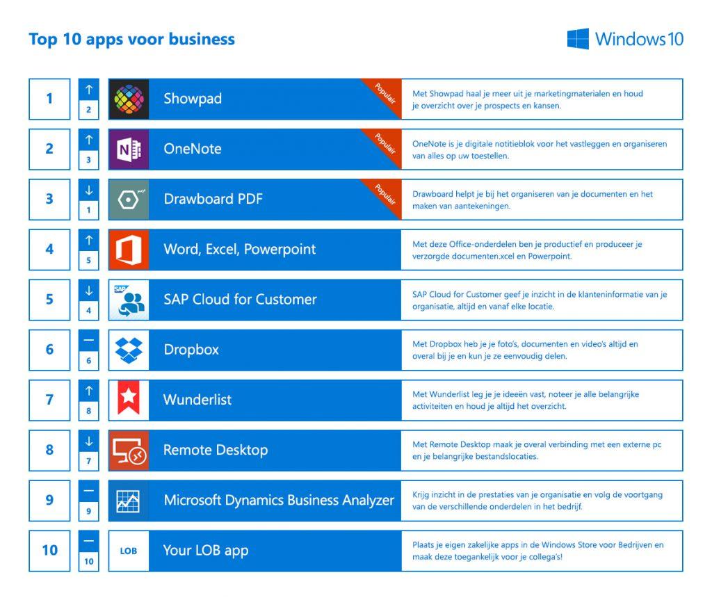 Infographic Microsoft top 10 apps voor bedrijven