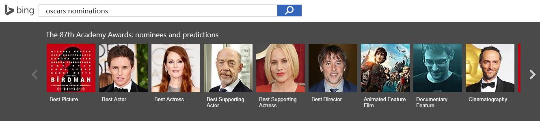 Bing Predicts Oscars 2