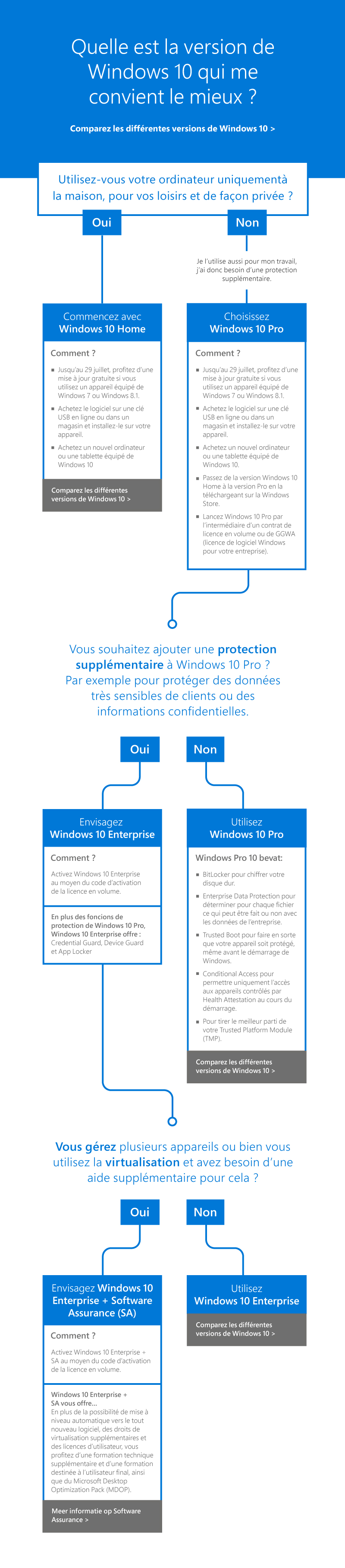 Microsoft_Beslis_Boom_FR