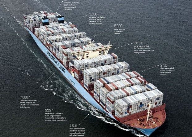 L'IA Microsoft et Maersk