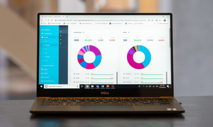 Laptop met op het scherm het Hello Customer-dashboard dat klantentevredenheid afbeeldt in de vorm van een taartdiagram.